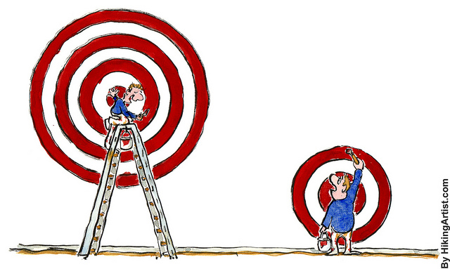 Defining Targets Differently by Frits Ahlefeldt-Laurvig
